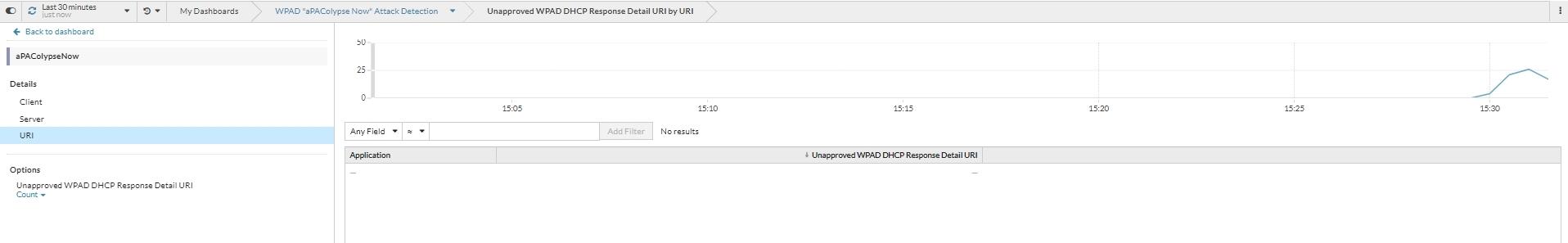 Web Proxy Auto-Discovery (WPAD) Security Bundle | ExtraHop