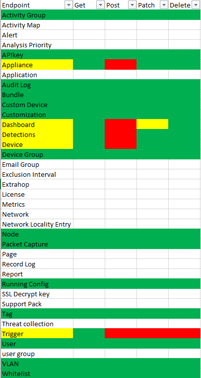 Extrahop Powershell Module - ExtraHop Community Forums